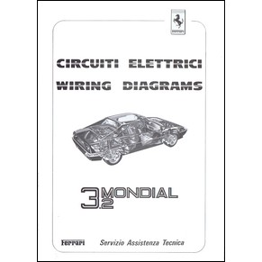 ferrari 412 wiring diagram cars and motorcycles wiring schematic diagram. Black Bedroom Furniture Sets. Home Design Ideas